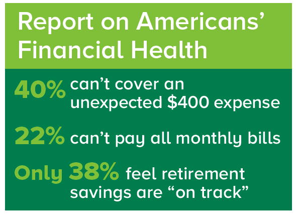 Report on Americans Financial Health.png